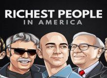 میلیاردرهای آمریکایی با کمک کرونا پولدارتر شدند