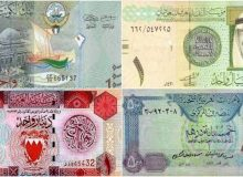 کدام کشور با ارزشترین پول ملی خاورمیانه را دارد؟